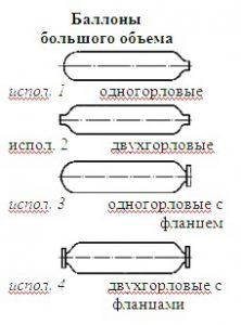 Схема баллонов